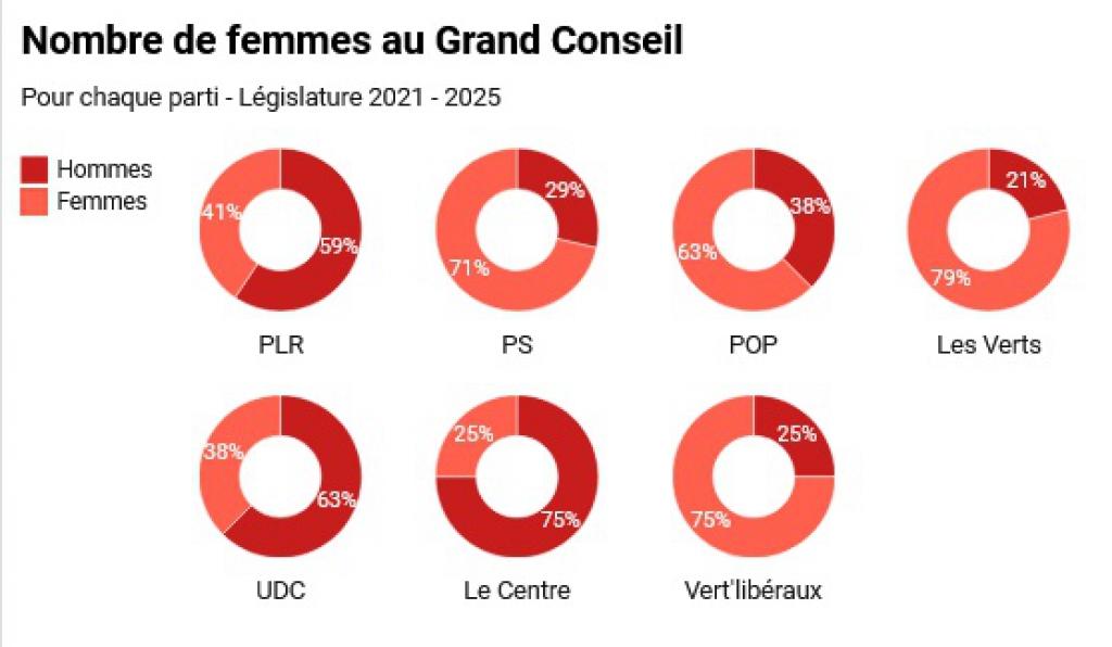 Le législatif en violet